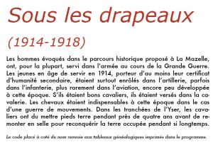 """Introduction du panneau """"Sous les drapeaux..."""""""